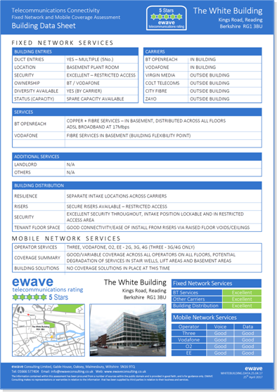 ewave consulting building connectivity sample report